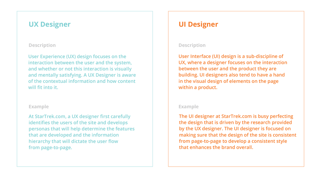 Trends Report The Job Market for UXUI Designers – Ux Designer Job Description